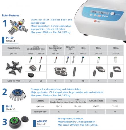 Centrifuga de mesa para laboratorio para 36 tubos a 6,000 RPM